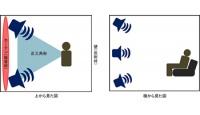 日本音響エンジニアリング、部屋をオーディオルームに近づけるコツを紹介
