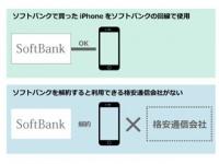 iPhone基本の「き」 (237) 機種変不要! 今のiPhoneで料金を安くする方法・ソフトバンク編