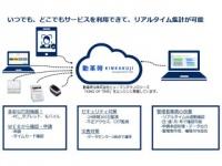 NEC、顔認証技術とiPadを利用したクラウド勤怠管理