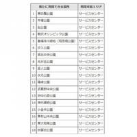 東京都、都立公園18カ所で無料Wi-Fiを提供 - 9月から