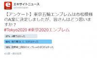 東京五輪新エンブレム決定もアンケートでは「他の案がよかった」が半数以上