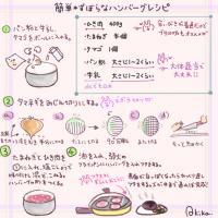 簡単ずぼら飯! お弁当や作り置きにも最適なハンバーグ&リメイクレシピ