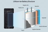 サムスンの発表でGalaxy Note7発火の原因が明らかに。危険すぎるバッテリーの詳細とは?