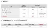 ドコモ、月額980円の「シンプルプラン」、30GBの「ウルトラシェアパック30」を発表