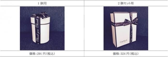 軽井沢の瓶詰めジャムをホワイトデーに セルフィユのギフトボックス2種