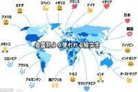 EMOJI(絵文字)でわかるお国柄。各国別よく使われる絵文字