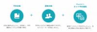 食べログ、飲食店向け予約台帳アプリ「ヨヤクノート」の提供を開始