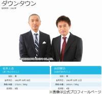 """浜田雅功が""""この人は異質""""と感じた芸人"""