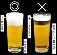 グラスの洗い方でビールの味は変わるのか?