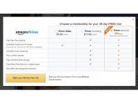 Amazonプライム日本だけ超お得「絶対値上げする」の声