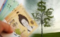 韓国経済が土台から揺らいでいる、専門家のマイナス予測ばかり的中―韓国メディア