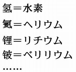 「中国の元素周期表、難しすぎる」・・・日本人の書き込みに中国ネット民が反応