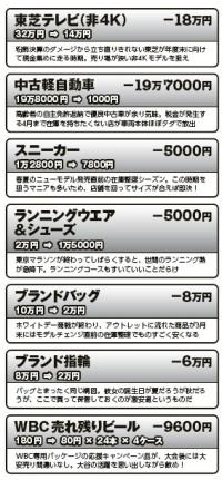 年度末の狙い目、優良な中古の軽自動車が1000円で買える!? その理由とは…