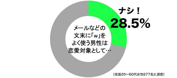 http://s.eximg.jp/exnews/feed/Sirabee/Sirabee_43604_4.png