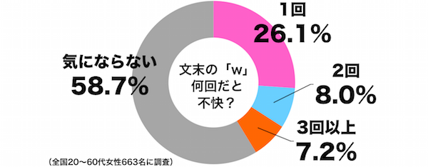 http://s.eximg.jp/exnews/feed/Sirabee/Sirabee_43604_5.png
