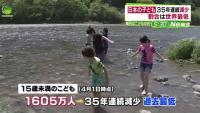 日本の子どもは1605万人、35年連続で減少