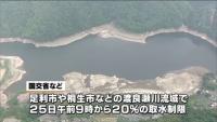 渡良瀬川で25日から20%取水制限、6月からは29年ぶり