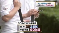 スマホ利用者の割合、中韓に比べ日本は少ない