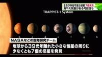 生命が存在可能な惑星7個、NASAなど発見