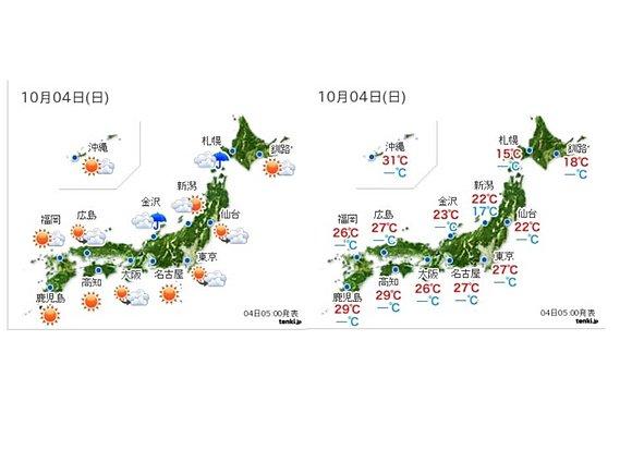 西から晴れても 関東東北は雨