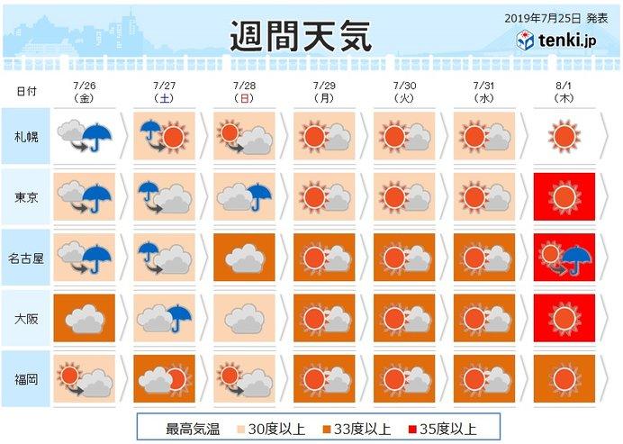 関東地方 梅雨入り