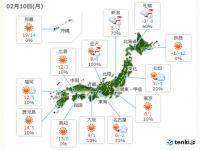 関東 日曜日は激寒 昼間もブルブル