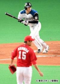 【日本シリーズ】日本ハム・大谷 黒田の対決は「間合いとかボールの軌道とか勉強になった」