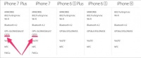 iPhone 7/7 Plusが準天頂衛星「みちびき」に対応〜ビルの谷間・山間部での位置情報の精度が向上