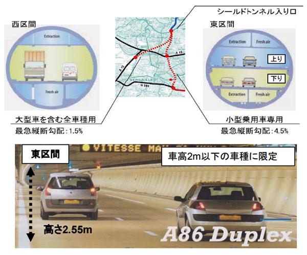 中途半端な目黒線と第三京浜、実は渋滞解消の特効薬? ヒントはパリに