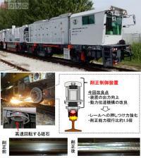 新型レール削正車のイメージと、レール削正作業の概要(画像出典:JR東海)。