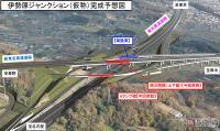 新東名と東名の交差地点、JCT建設で3夜間通行止めに