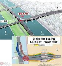 小松川JCTと京葉JCTの工事を一気に 首都高小松川線と京葉道路で夜間通行止め2日間