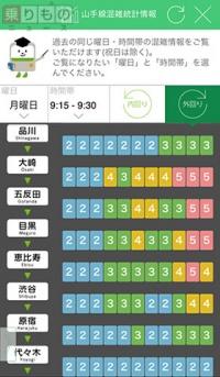 中央線や埼京線などで号車ごとの混雑傾向を公開 分散乗車促進へ JR東日本