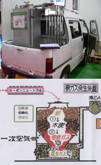 廃材や端材でも燃料にできる薪ガス自動車