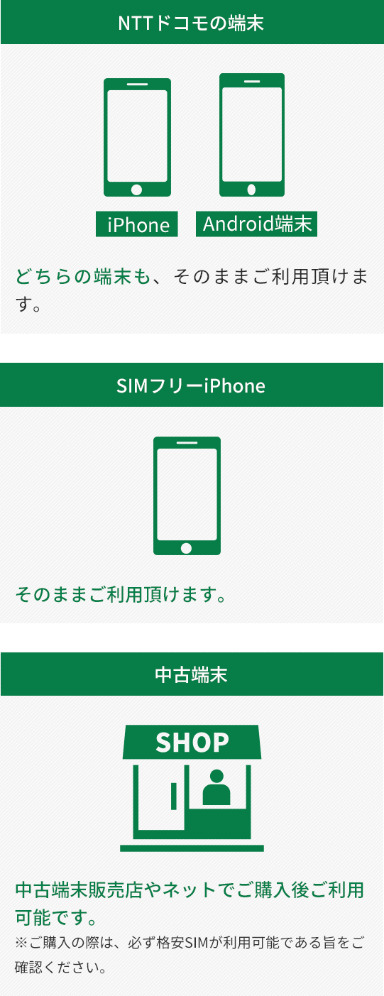 NTTドコモの端末 iPhone Android どちらの端末も、そのままご利用頂けます。 SIMフリーiPhone そのままご利用頂けます。 中古端末 中古端末販売店やネットでご購入後ご利用可能です。  ※ご購入の際は、必ず格安SIMが利用可能である旨をご確認ください。