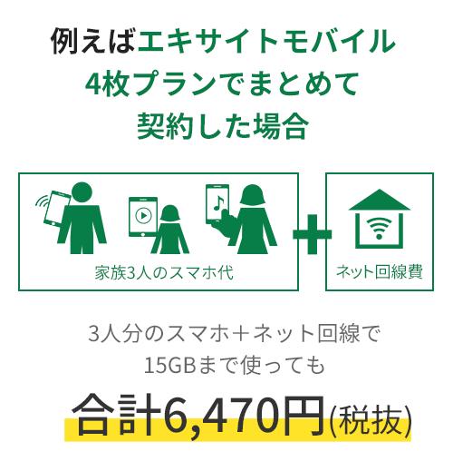 例えばエキサイトモバイル4枚プランでまとめて契約した場合 スマホ+ネット回線セットで15GBまで使っても合計6,470円(税抜)