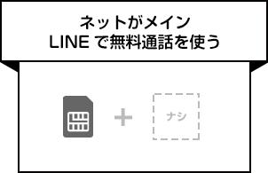 ネットがメイン|LINEで無料電話を使う