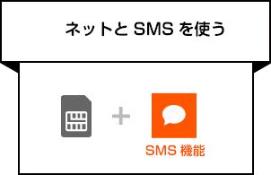 ネットとSMSを使う