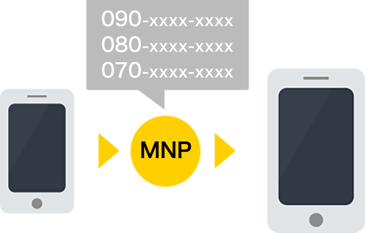 MNPイメージ