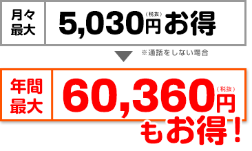月々最大5,030円、年間最大60,360円もお得!