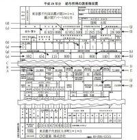 平成29年分 源泉徴収票の見方
