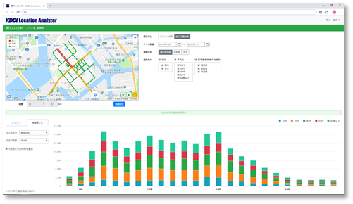GPSビッグデータを分析するクラウド型GIS「KDDI Location Analyzer」に道路の歩行者量や自動車通行 ...