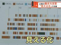 日本大手電機メーカー、働き方改革を「従業員の監視強化」だと勘違いしていることが明らかに