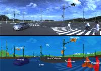 ADAS・自動運転向けの次世代画像認識システムをデンソーとモルフォが共同開発