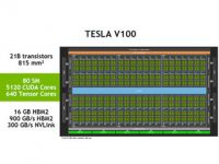 Hot Chips 29 - NVIDIAの最強GPU「Volta」