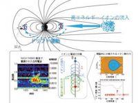 名大・東大など、宇宙のプラズマから電波が生まれる瞬間の観測に成功