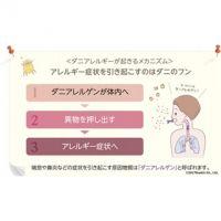 秋になると出る咳やかゆみ、ダニアレルゲンが原因かも!?