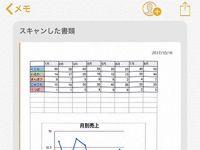 iPhone基本の「き」 (271) 書類スキャンも可能に! 強化された「メモ」アプリの使い方(1)