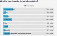 Linuxのターミナル7選 - 最も人気があるのは?