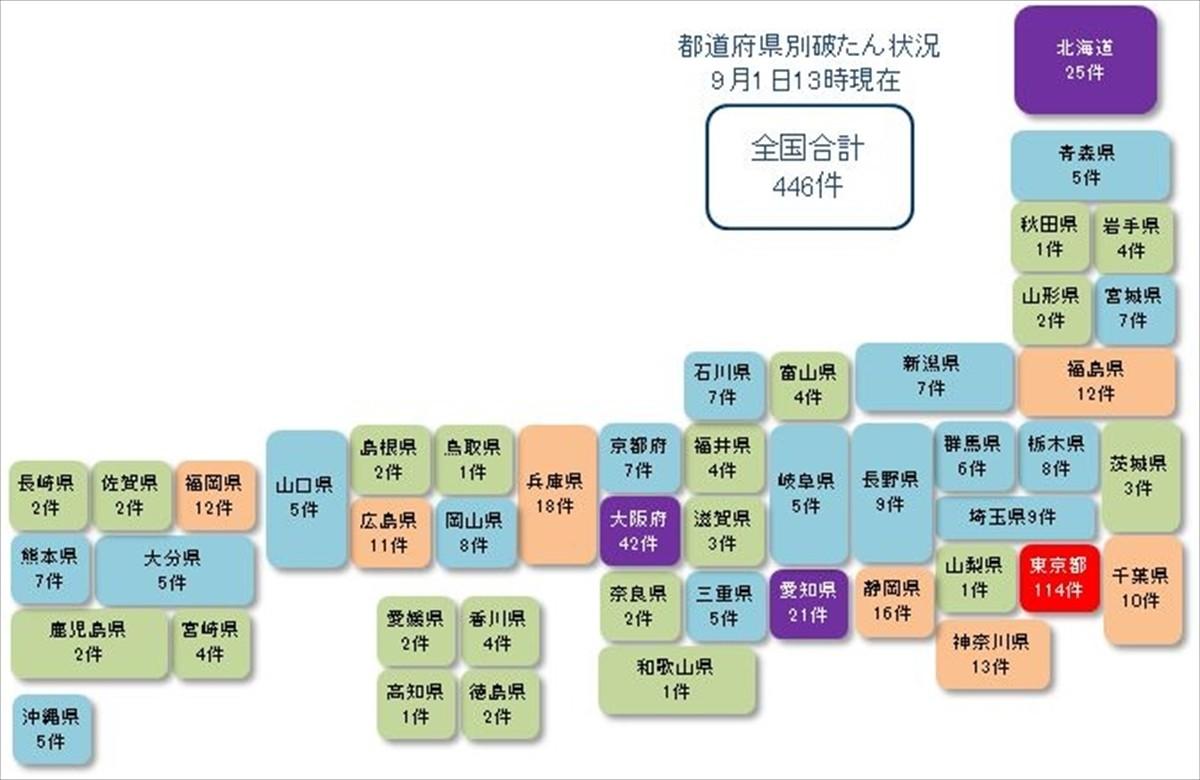 高知 県 コロナ 今日 新着_高知のニュース 高知新聞